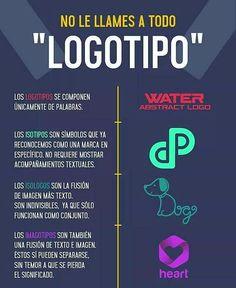 Mundo Marketing, Web Minimalista, Logo Desing, Curious Facts, Ui Design Inspiration, Graphic Design Tips, Creative Logo, Design Thinking, Business Card Logo