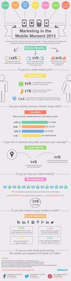 Mobile Marketing in 2013