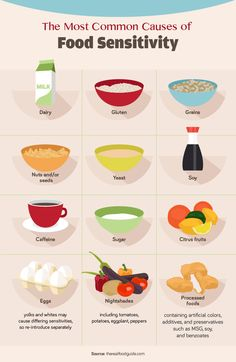 Which Storage Method May Cause Tcs Food To Become Unsafe Timetemperature Control For Safety Tcs Foods Poster  Some Foods