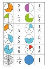 groep 6 / groep 7 Spelend ler… group 6 / group 7 Learning while playing Maths 3e, Education Quotes For Teachers, Teacher Quotes, Elementary Education, Primary Education, Childhood Education, Math Fractions, Math For Kids, Math Lessons