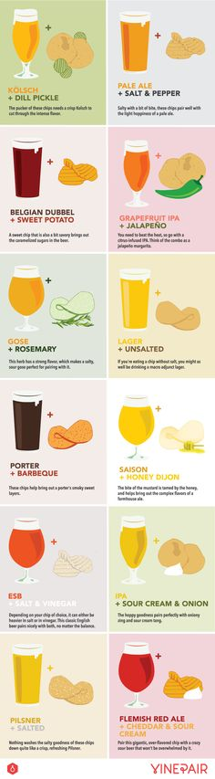 The Perfect Beer Pairing For Every Potato Chip Flavor [Infographic]