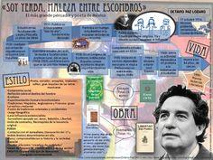 Octavio+Paz,+Infografia.bmp 800×600 pixeles