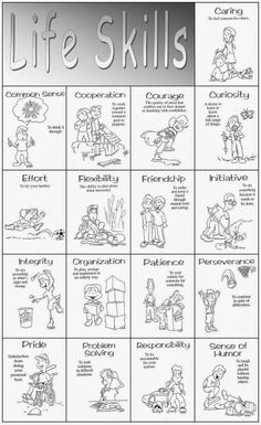 life skills - A nice poster to use as flashcards with social skill building - Autism/SPD? Social Emotional Learning, Teaching Social Skills, Social Thinking Curriculum, Social Skills Games, Social Skills Autism, Social Skills For Kids, Autism Teaching, Teaching Manners, Teaching Kids