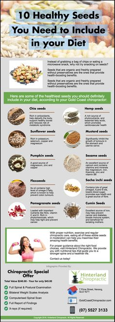 10 Healthy Seeds You Need to Include in your Diet goldcoastchiropractor.com