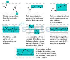 regras-controle-estatistico-processo