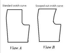 Crotch curve tip