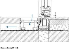 Bildergebnis für Hohlraumboden detail