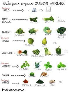 Jugos verdes llenos de antioxidantes que beneficiará a todo tu cuerpo!