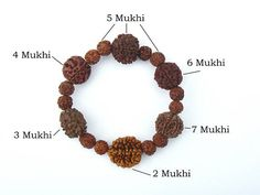 Wrist mala bracelet made from genuine Rudraksha, which is known as Shiva tears. Rudraksha seeds for this bracelet were blessed, energized and purified in the holly waters of river Ganga in sacred Rishikesh, India. You can wear this sacred beads bracelet in meditation and in your yoga