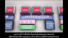 How Nutanix Works Animation Standalone FULL HD Thai
