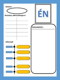 Tanárbazár - Blogger.hu Bar Chart, Bar Graphs