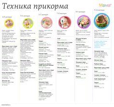 http://mama.ru/images/promo/kubik/prikorm/prikorm-full.png