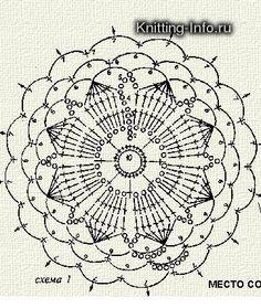patrón alfombra de ganchillo