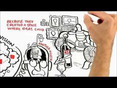 Ken Robinson - where good ideas come from (español)