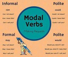 Modal Verb in English English Grammar Test, English Verbs, Teaching English, English Language, Dual Language, Second Language, Grammar Lessons, Grammar And Vocabulary, English Vocabulary