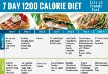 7 Day 1200 Calorie Diet Meal Plan to Lose Weight Fast 1200 Calorie Diet Plan, Diet Meal Plans To Lose Weight, How To Lose Weight Fast, Diet Plans That Work, Best Diet Plan, Fast Metabolism Diet, Metabolic Diet, 13 Day Diet, Egg And Grapefruit Diet