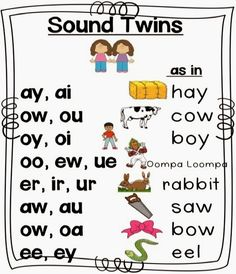Freebie Anchor Chart for Vowel Pairs, Vowel Diphthongs, Vowel Digraphs. Great for emergent readers still learning to decode big words.