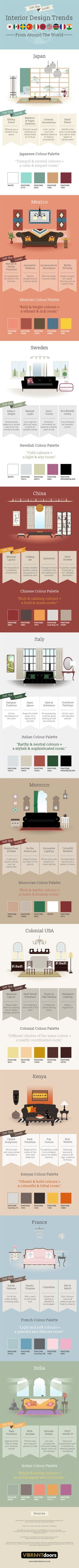 Looking for traditional interior design color palettes and orientations from around the world? This isn't really that trendy though...