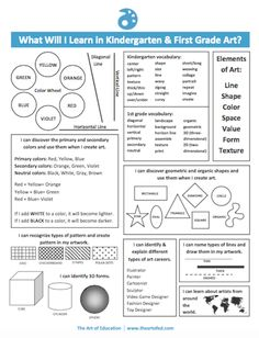 Effortlessly Communicate Your Curriculum With These Student Handouts