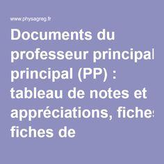 Documents du professeur principal (PP) : tableau de notes et appréciations…