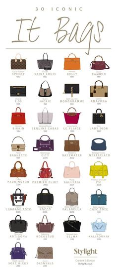 30 most Iconic Bags. Infographics with fashion history. Popular iconic bags for women. Clothing, Shoes & Jewelry : Women http://amzn.to/2jASFWY - large bags for women, leather crossbody bag sale, black ladies bag *sponsored https://www.pinterest.com/bags_bag/ https://www.pinterest.com/explore/bag/ https://www.pinterest.com/bags_bag/messenger-bags-for-women/ http://www.versace.com/us/en-us/men/accessories/bags/