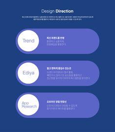 Overview종이쿠폰의 불편함을 해결하고 매장에따라 다르게 제공되었던 스템프 서비스를 통합하여 앱에서 모든서비스를 받고 관리하여 사용자에게 편리함을 제공하기 위해서 제작되었습니다.Ediya Keyword최신 트랜드에 맞게 플랫하고 싶플한 방향으로전체적으로 파스텔톤으로 사용자브랜드 경험의 연속성에 방해 받지 않도록 블루계열 컬러를 활용하고 패턴등의 사용으로 젊은감성에 어필할 수 있도록 합니다.-Trend :최신트랜드를 반영,플랫… Web Portfolio, Portfolio Design, Web Design, Page Design, Web Layout, Layout Design, Business Ppt, Web 2.0, Information Architecture