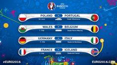 UEFA EURO 2016 (@UEFAEURO)   Twitter