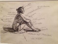 Bilderesultat for hopper figure sketches