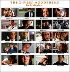Every time xfiles appears in pinterest.  I do a little dance inside.