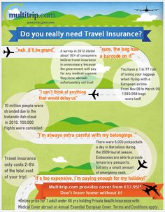 Do you really need Travel Insurance? Short answer is yes!