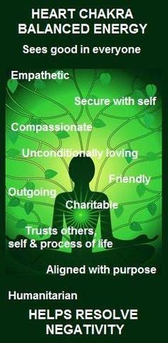 Resolving Heart Chakra Negativity