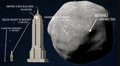 A partnership of scientists has been studying a conceptual spacecraft called the Hypervelocity Asteroid Mitigation Mission for Emergency Response (HAMMER) vehicle, designed to deflect dangerous asteroids before they reach us. Astronomical Events, The Sky Is Falling, Thing 1, The Weather Channel, Spacecraft, Solar System, Empire State Building, Astronomy, Solar