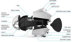 BIKI The Underwater Fish Drone full detail