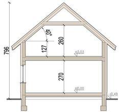DOM.PL™ - Projekt domu ARN CYNAMON CE - DOM RS1-29 - gotowy koszt budowy Wardrobe Rack, House Plans, Loft, How To Plan, House Styles, Bed, Furniture, Diana, Houses