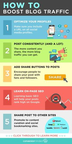 32 Insanely Easy Ways to Increase Website Traffic For Free Update) Traffic is the number one w E-mail Marketing, Affiliate Marketing, Internet Marketing, Content Marketing, Social Media Marketing, Marketing Strategies, Marketing Ideas, E-mail Design, Web 2.0