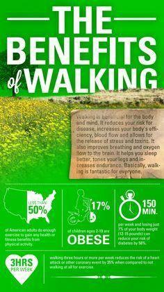 9 Best Walking images | Health, wellness, Healthy living