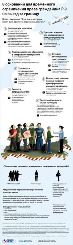 Ограничение на выезд из РФ
