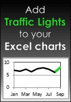 Your worksheet formulas can create traffic-light charts, highlight chart elements, assign number formats, and more.