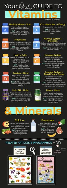 """""""health"""" click and search Here is a list of essential vitamins and minerals along with the foods they can be found in. If your daily diet is rich in these foods you wont have to remember to take a multivitamin as part of your daily routine. Nutrition Education, Sport Nutrition, Complete Nutrition, Health Diet, Health And Nutrition, Health And Wellness, Health Fitness, Nutrition Poster, Nutrition Month"""