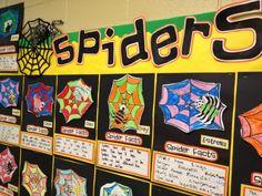 Tunstall's Teaching Tidbits: Spider Art and Writing
