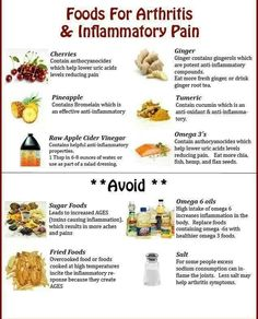 Foods for arthritis and inflammatory pain