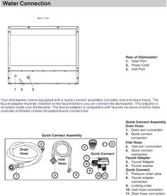 Spt Countertop Dishwasher User Manual : If your SPT dishwasher is leaking, the image shows all the parts that ...