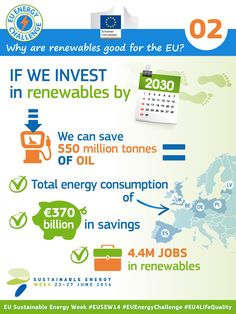 Why are renewables good for the EU? #EnergyEfficiency #RenewableEnergy
