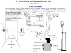 Beginner's guide to props and pneumatics on Halloween Forum