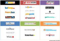 E-Commerce Companies in Malaysia