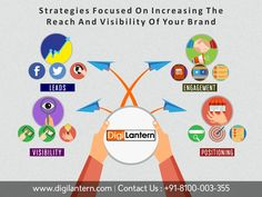 Get the Best #DigitalMarketing services for business promotion on digital platforms. #DigiLantern: A digital marketing agency specializes in #SEO, #SMO, paid advertising, and more.