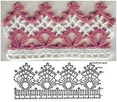 World crochet: Crocheted lace 61 World crochet: Crocheted lace 61 Learn the basics of how to needlew Crochet Edging Patterns, Crochet Lace Edging, Crochet Borders, Crochet Diagram, Crochet Chart, Lace Patterns, Crochet Designs, Crochet Doilies, Knitting Patterns