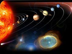 Nuestro sistema solar pertenece a la galaxia Via Lactea. Se encuentra en uno de los brazos de esta galaxia con forma de espiral. Este brazo es conocido como brazo de Orión. Nuestro sistema solar esta a 28 mil años luz del centro de la Via Lactea.  Esta formado por una única estrella, el Sol, con ocho planetas orbitando su alrededor; Mercurio, Venus, Tierra, Marte, Júpiter, Saturno, Urano, Neptuno y planetas enanos como Pluton, Eris, Makemake, Haumea y Ceres, así como asteroides y satélites.
