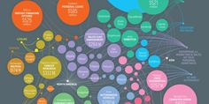 revolution is coming—and research firm CB Insights has identified the 100 most promising artificial intelligence startups. Marketing Data, Sales And Marketing, Chicago Mercantile Exchange, Dow Jones, Lead The Way, Artificial Intelligence, Startups, Revolution, Insight