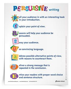 Resources for teaching persuasive writing :: Purpose of Persuasive Writing, Elements of a Persuasive Essay Poster, Writing Activities